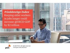Global Age Index Image 1