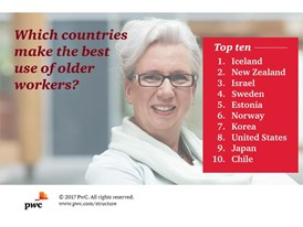 Global Age Index image 3