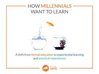 Educators and employers fail to connect, millennials say in AIESEC survey