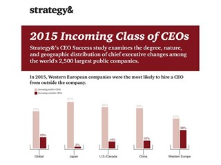2015 Incoming Class of CEOs