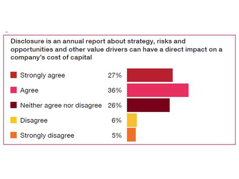 IIR Survey graphic