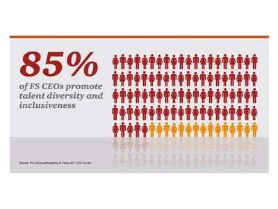 FS CEOs promote talent diversity and inclusiveness