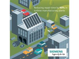 Turbine Manufacturing Plants