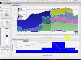 Siemens Microgrid Management Software B-Roll