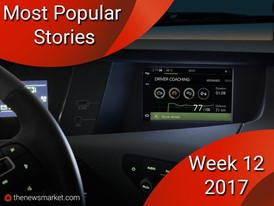 Most Popular Stories - Week 12, 2017