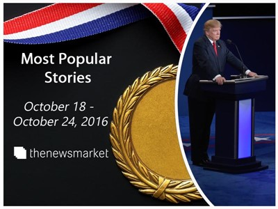 Most Popular Stories on thenewsmarket.com