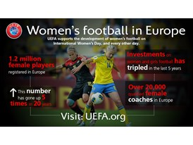 UEFA's commitment to women's football