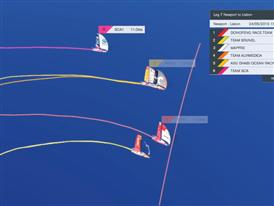 Team SCA surge leaves race leaders trailing last on Leg 7