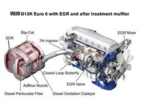 Illustration of the D13 Euro 6