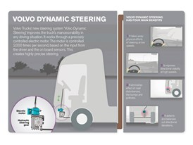 Volvo Dynamic Steering works works through an electronically controlled electric motor that is adjusted around 2,000 tim