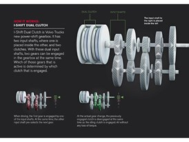 Volvo Trucks The Casino - I-Shift Dual Clutch