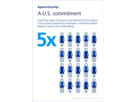 A U.S. commitment