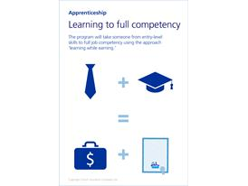 Learning to full competency