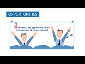 Animated Infographic on Zurich's SME study