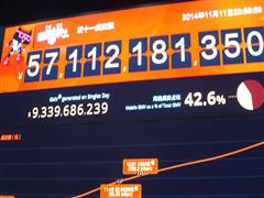 Alibaba Group Generated US$9.3 Billion in GMV on 11.11 Shopping Festival