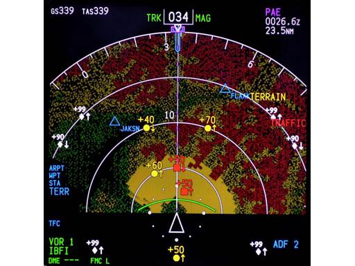 Flight Data Acquisition Management Airborne Loader ACARS Datalink Communications Unit Cockpit Printer Automated Fixed Emergency
