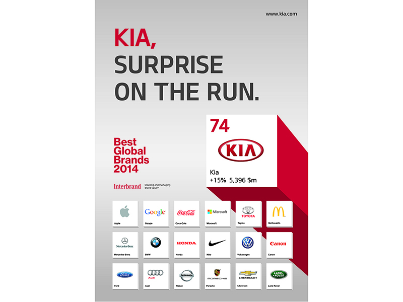 Kia Best Global Brands 2014 Ranking