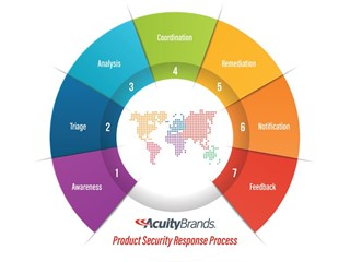 Acuity Brands Boosts Security with Vulnerability-Identification and Response Program  Via New Product Security Incident Response Team (PSIRT)