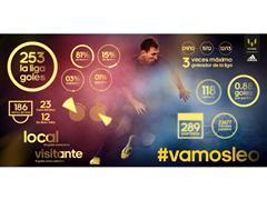 adidas felicita a Leo Messi por su récord como máximo goleador de la historia de la Liga