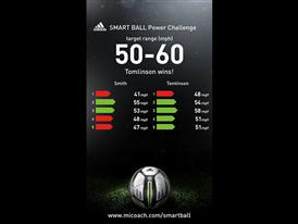 adidas miCoach Smart Ball 3
