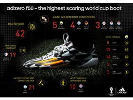 adizero F50 Golden boot