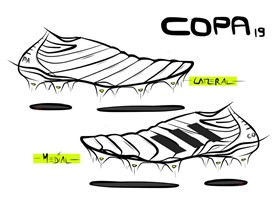 COPA Lateral Medial