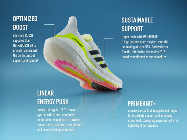 ub21 techs and specs