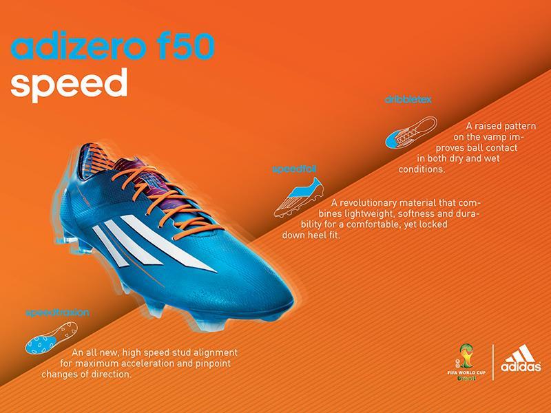 new style 0eb56 2b084 Blue f50 Tech Sheet
