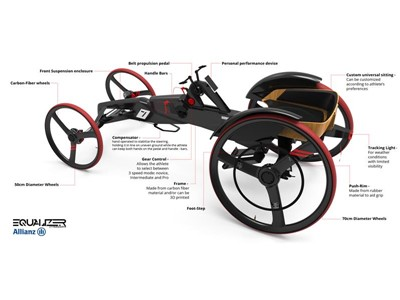 The Equalizer racing wheelchair  3