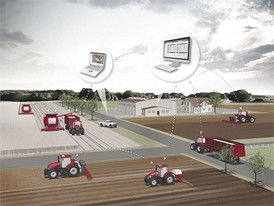 Case IH Telematics on agricultural vehicles