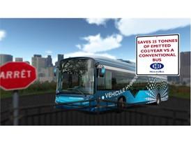 The World of CNH Industrial App - Screenshot Heuliez Bus