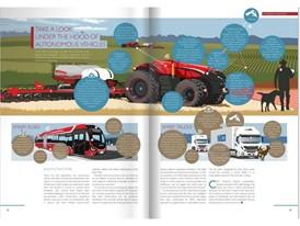 A Sustainable Year - Autonomous Vehicles