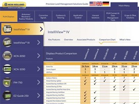 PLM IntelliView IV Comparison Chart Page