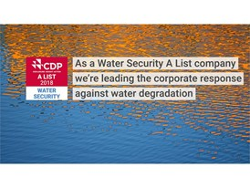 Water Security Company Card