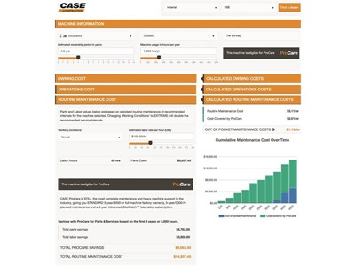 CASE Launches Dynamic Total Cost of Ownership Calculator