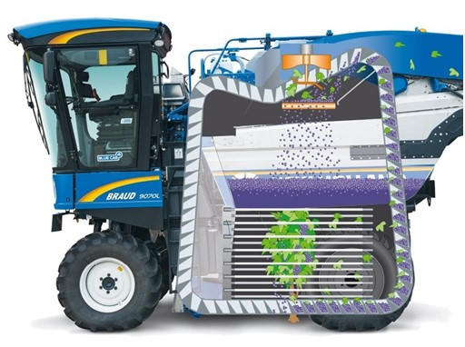 Noria basket system for New Holland's Braud harvesters