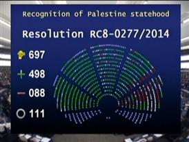European Parliament plenary round-up: Commission Work Programme 2015 - EU Budget - Conditional recognition of Palestine