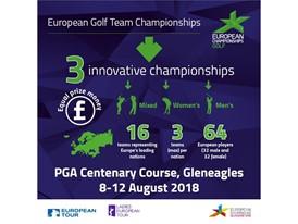 European Golf Team Championships - infographic