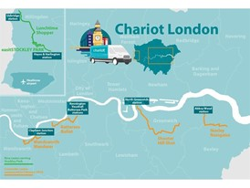 Chariot Routes