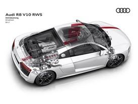 Audi R8 RWS 1