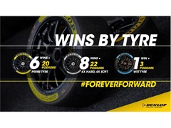 Dunlop's 2018 mid-season BTCC review in numbers