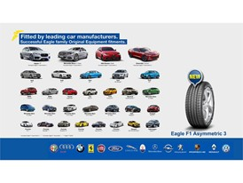 Fitted by leading car manufacterers
