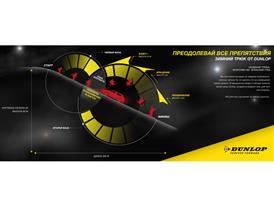 DUNLOP_SkiJump_UA_Infographic