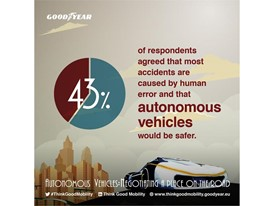 ThinkGoodMobility Autonomous Vehicles- Negotiating a place on the road - Safety