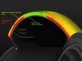 Dunlop's latest Heat Control Technology features on GP Racer D212*