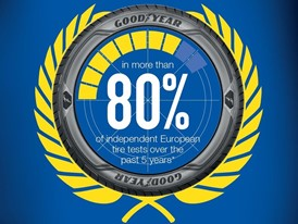Goodyear recommended* in more than 80% of magazine tire tests