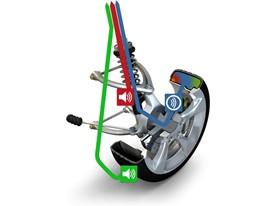 Major Mechanisms generating tire noise