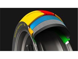 Dunlop SportSmart TT Rear Construction