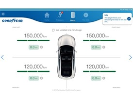 Goodyear Intelligent Tire_mobile app_Wear screen
