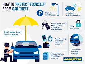 Goodyear-infographics-Car theft